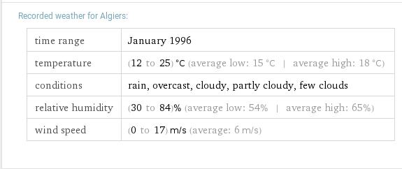 Relevé météo sur Wolfram Alpha pour OpenFacto.fr