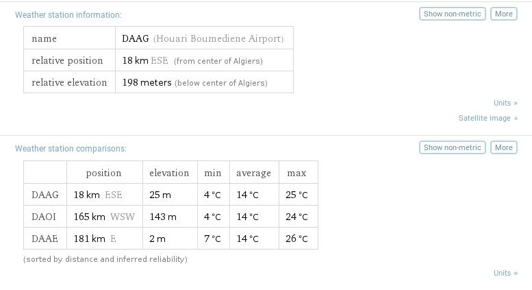 Ponédration des résultats météo sur Alger via Wolfram Alpha