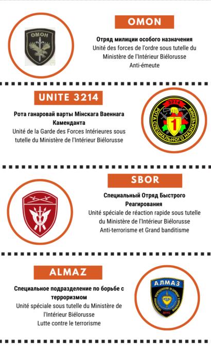 En Biélorussie, la répression aux multiples visages